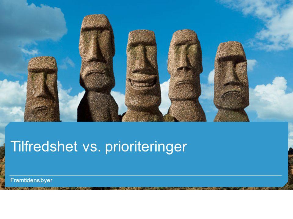 Tilfredshet vs. prioriteringer