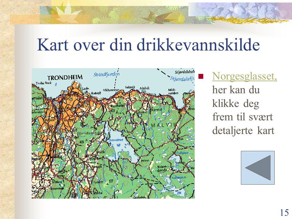 Kart over din drikkevannskilde