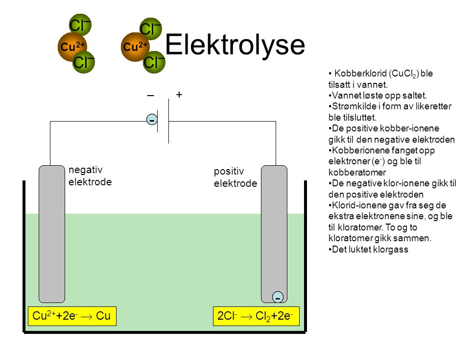 Forsøk i 9A - Finnes det ioner i saltløsninger