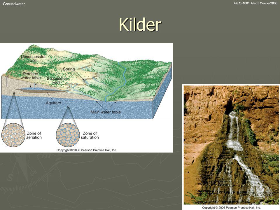 Groundwater GEO-1001 Geoff Corner 2006 Kilder