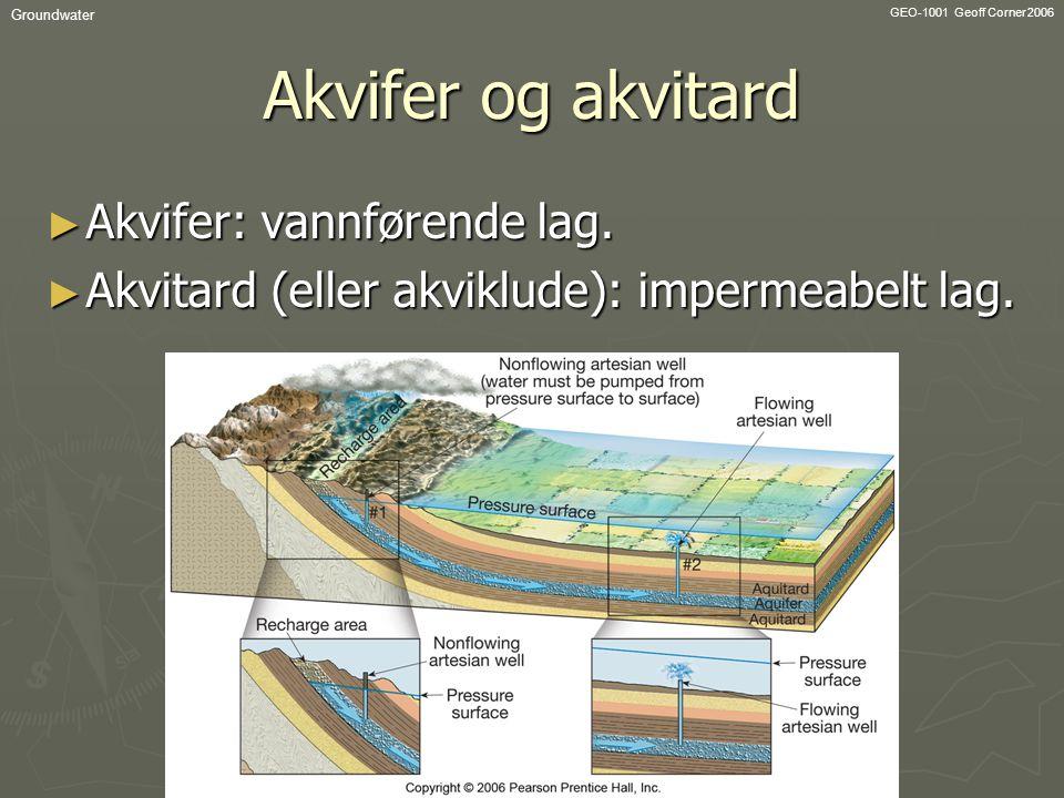 Akvifer og akvitard Akvifer: vannførende lag.