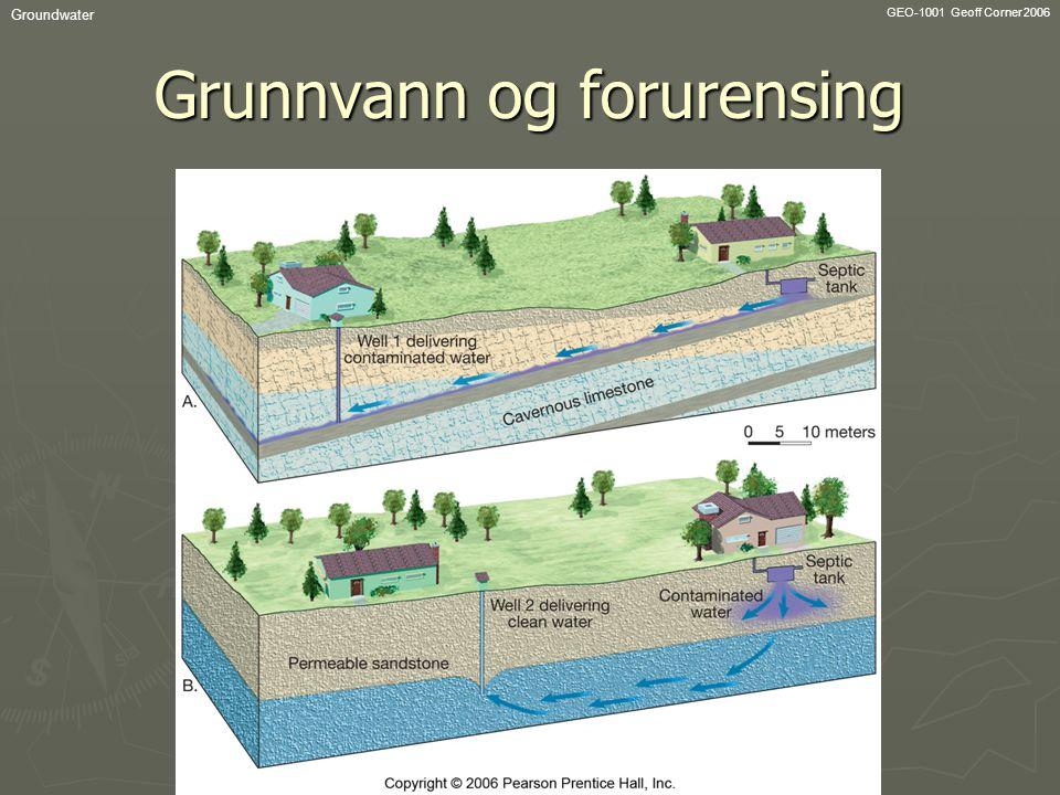Grunnvann og forurensing