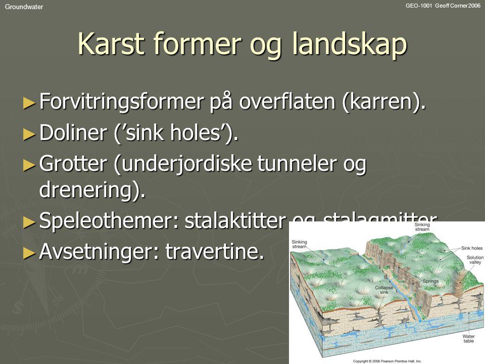 Karst former og landskap