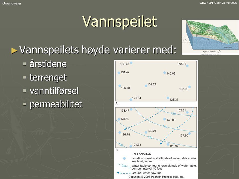 Vannspeilet Vannspeilets høyde varierer med: årstidene terrenget