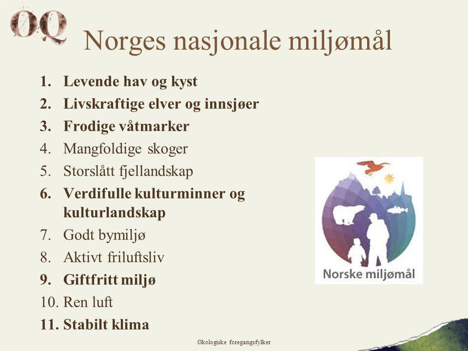 Norges nasjonale miljømål