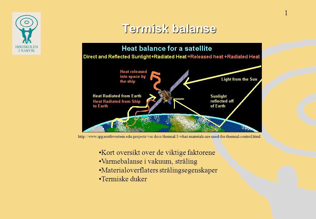 Termisk balanse 1 Kort oversikt over de viktige faktorene