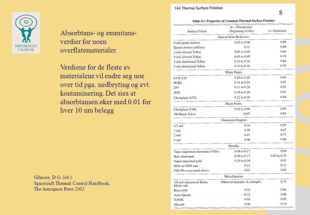 Absorbtans- og emmitans- verdier for noen overflatematerialer.