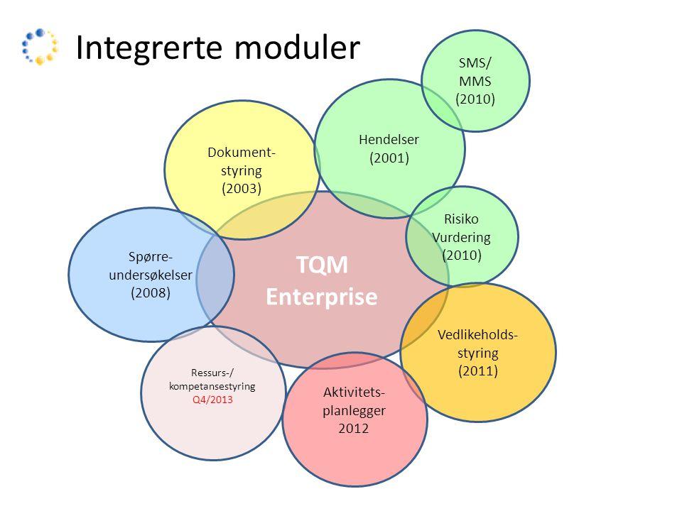 Integrerte moduler TQM Enterprise SMS/ MMS (2010) Hendelser (2001)