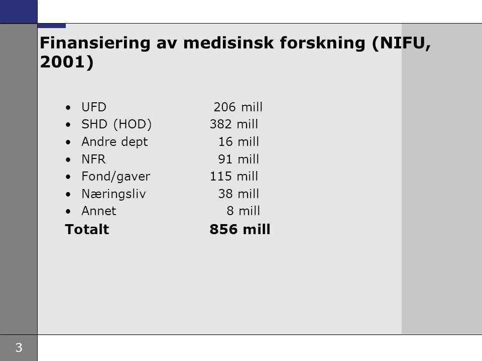 Finansiering av medisinsk forskning (NIFU, 2001)