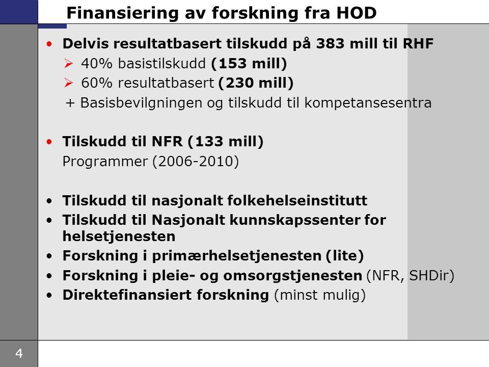 Finansiering av forskning fra HOD