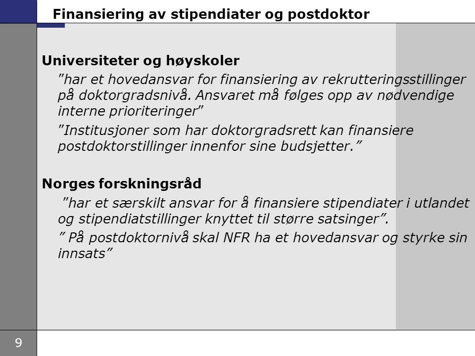 Finansiering av stipendiater og postdoktor