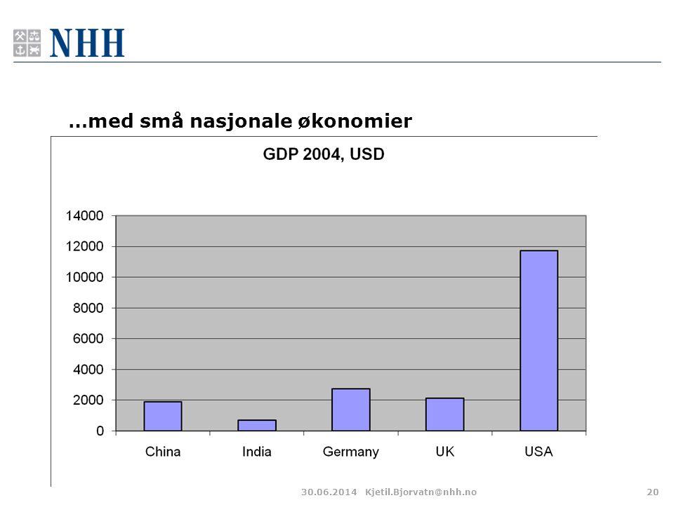 …med små nasjonale økonomier