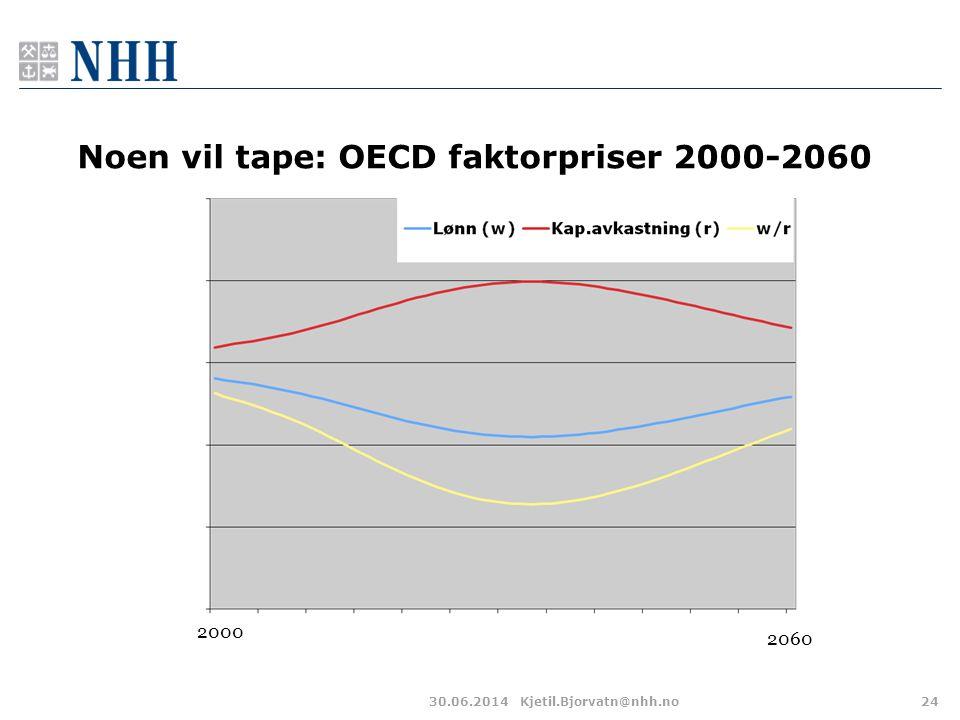 Noen vil tape: OECD faktorpriser 2000-2060