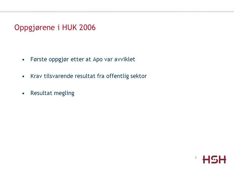 Oppgjørene i HUK 2006 Første oppgjør etter at Apo var avviklet