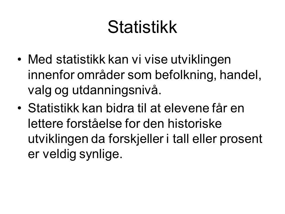 Statistikk Med statistikk kan vi vise utviklingen innenfor områder som befolkning, handel, valg og utdanningsnivå.