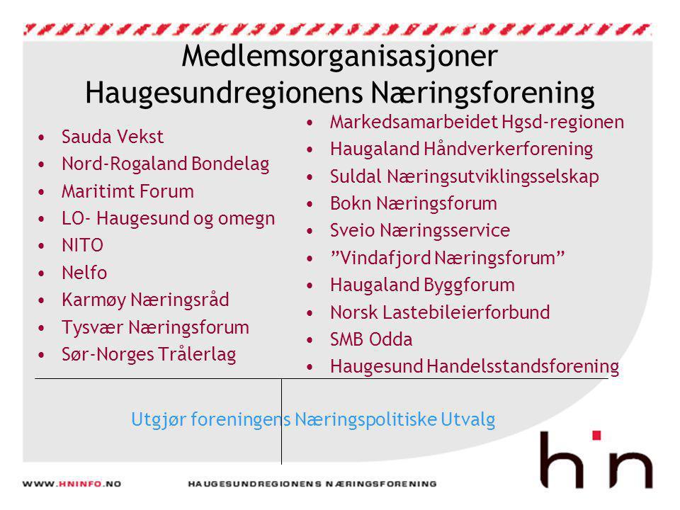 Medlemsorganisasjoner Haugesundregionens Næringsforening