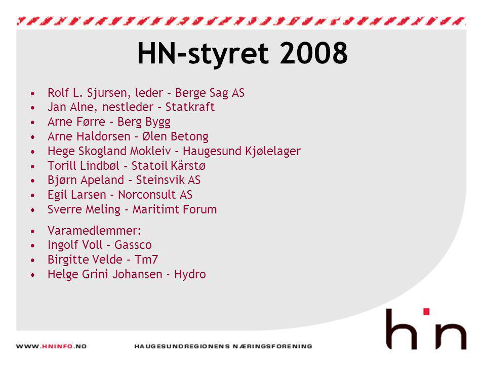 HN-styret 2008 Rolf L. Sjursen, leder – Berge Sag AS
