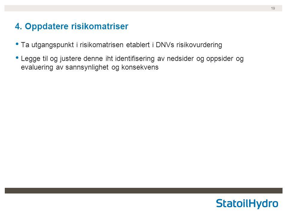 4. Oppdatere risikomatriser