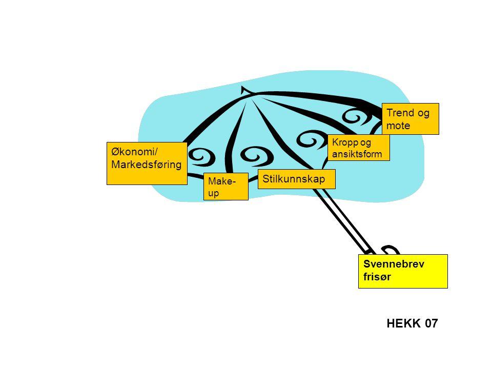 HEKK 07 Trend og mote Økonomi/ Markedsføring Stilkunnskap Svennebrev