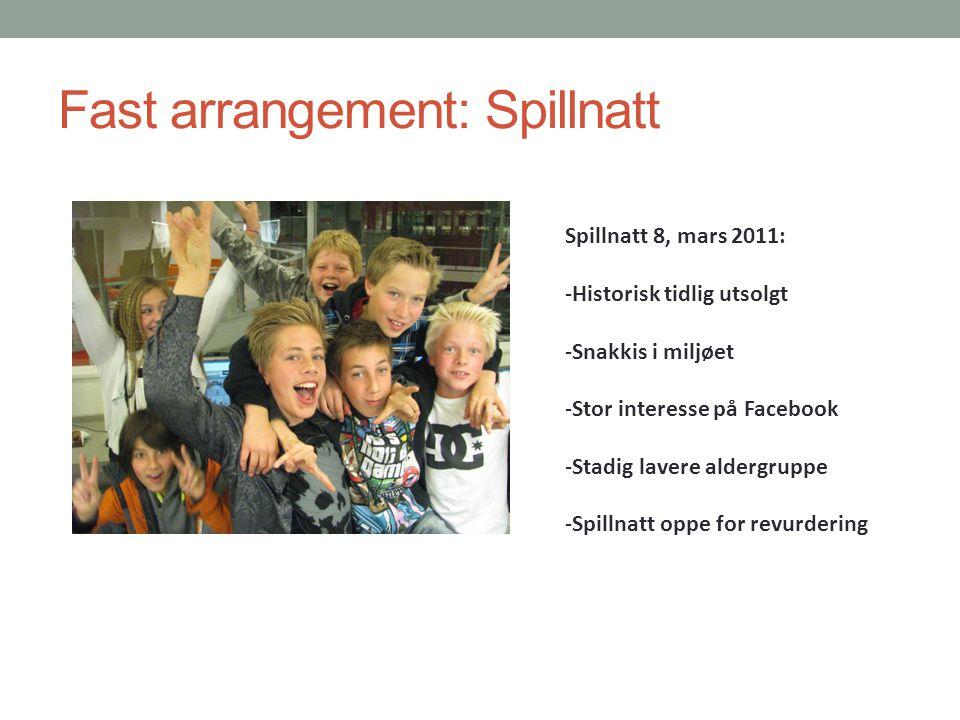 Fast arrangement: Spillnatt
