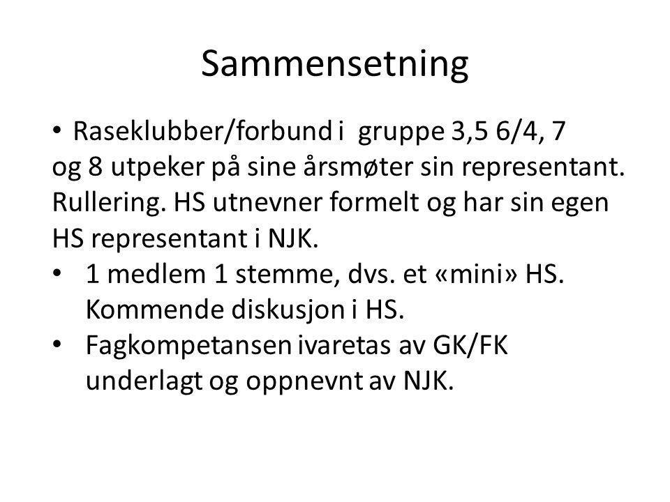Sammensetning Raseklubber/forbund i gruppe 3,5 6/4, 7