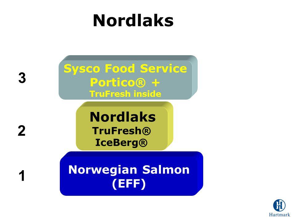 Nordlaks 3 2 1 Sysco Food Service Portico® + Norwegian Salmon (EFF)