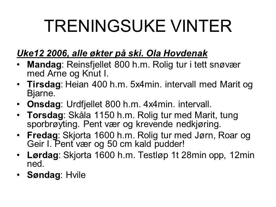 TRENINGSUKE VINTER Uke12 2006, alle økter på ski. Ola Hovdenak