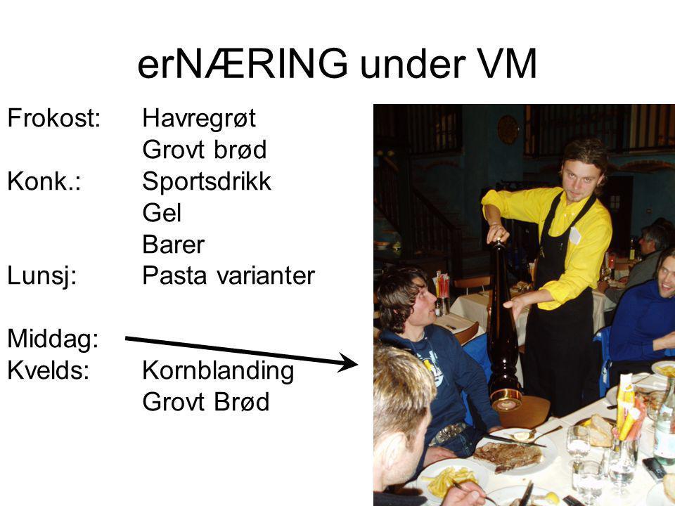erNÆRING under VM Frokost: Havregrøt Grovt brød Konk.: Sportsdrikk Gel