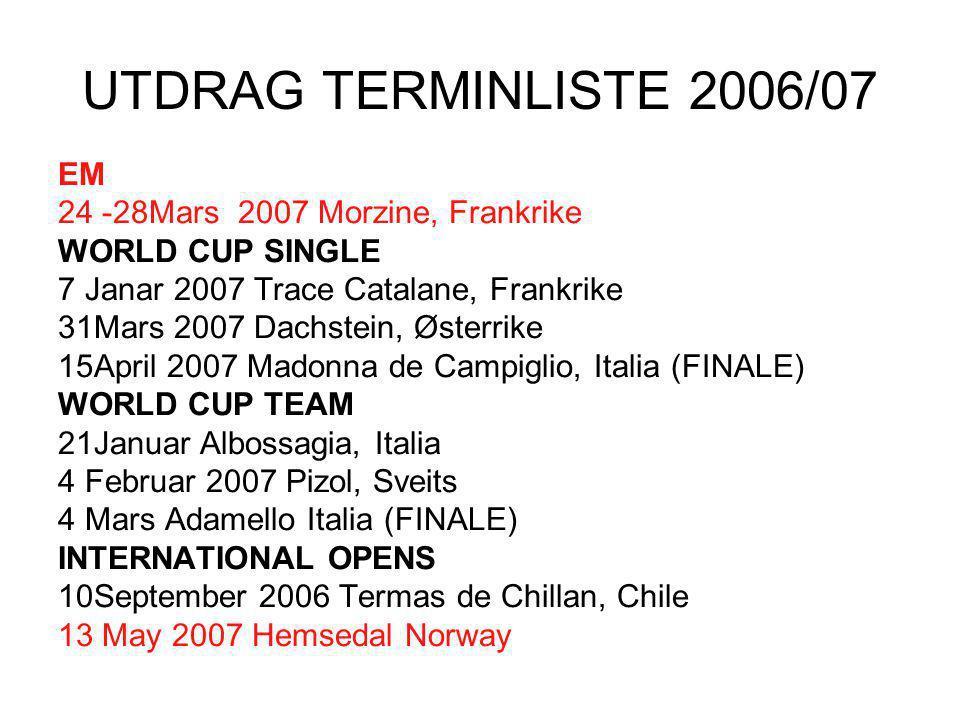 UTDRAG TERMINLISTE 2006/07 EM 24 -28Mars 2007 Morzine, Frankrike