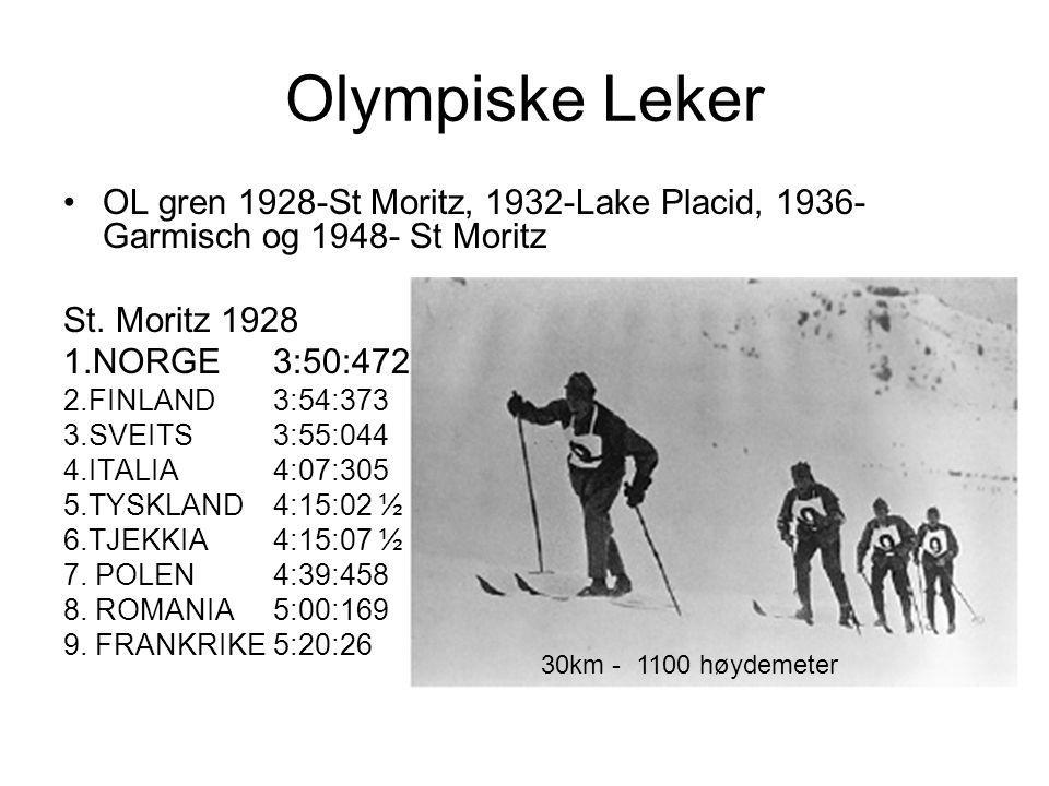 Olympiske Leker OL gren 1928-St Moritz, 1932-Lake Placid, 1936- Garmisch og 1948- St Moritz. St. Moritz 1928.