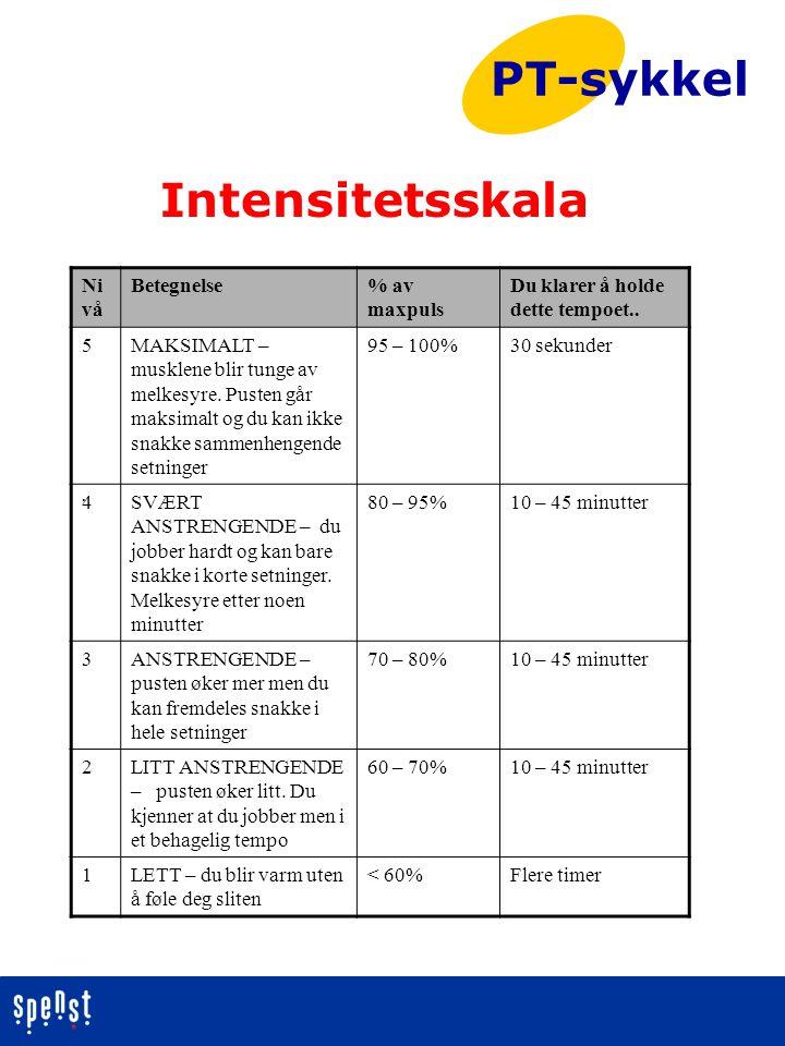 PT-sykkel Intensitetsskala Nivå Betegnelse % av maxpuls