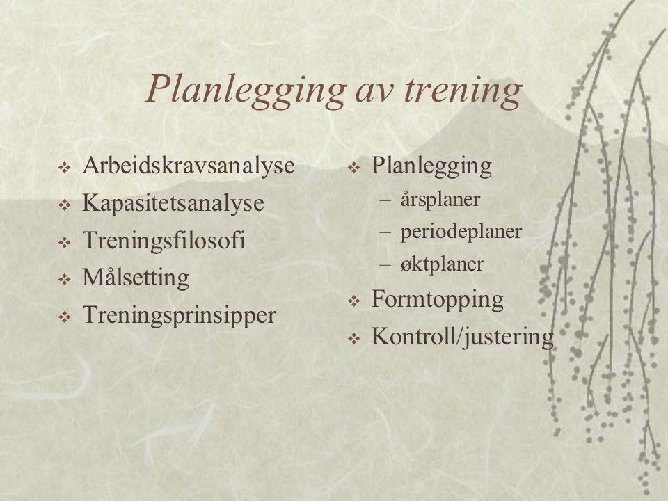 Planlegging av trening