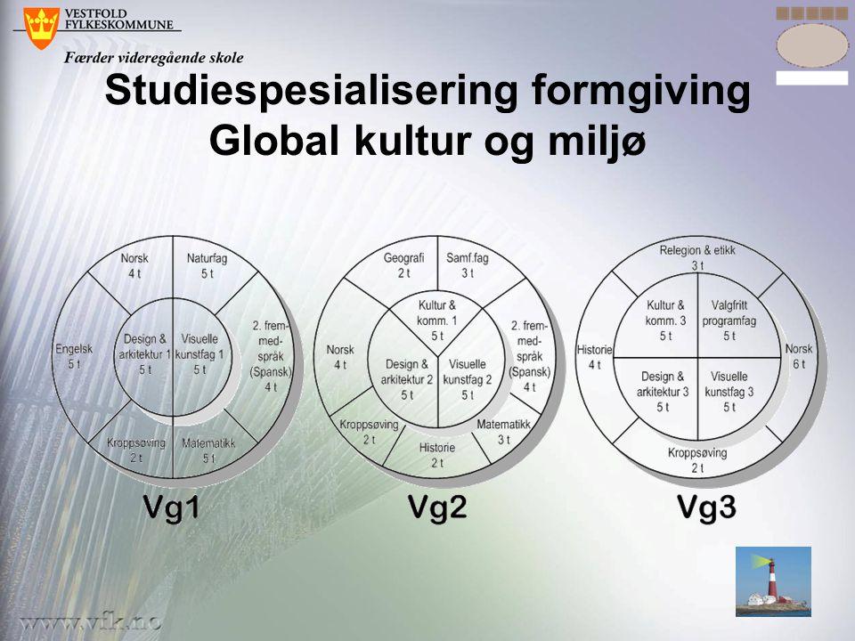 Studiespesialisering formgiving Global kultur og miljø