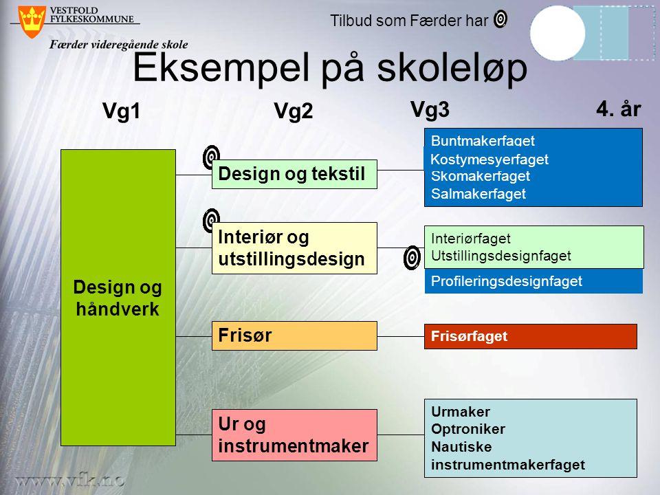 Eksempel på skoleløp Vg1 Vg2 Vg3 4. år Design og tekstil