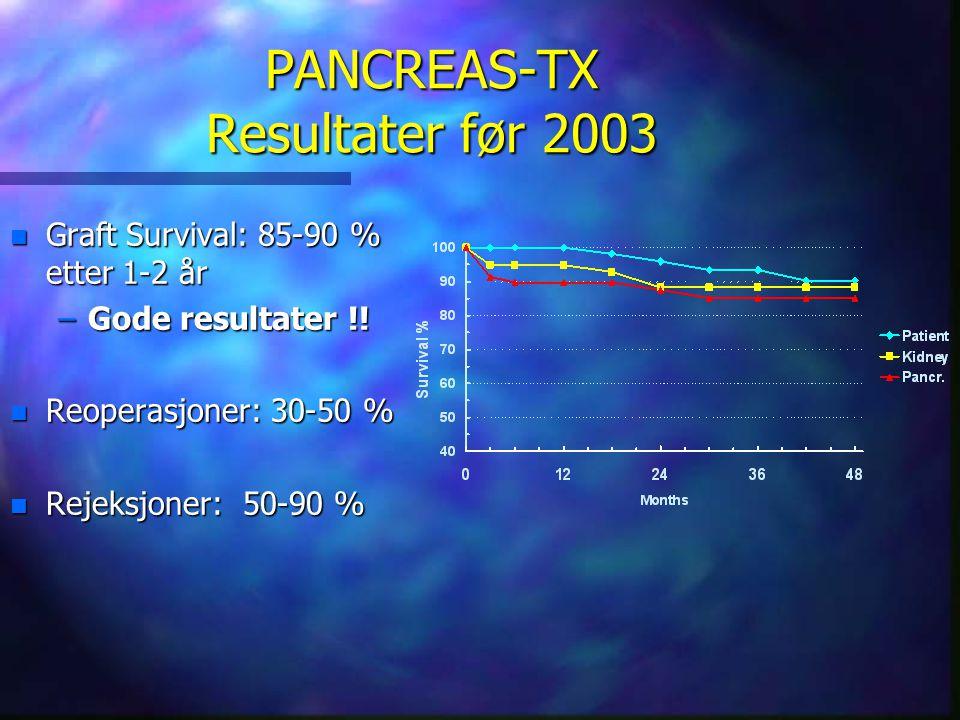 PANCREAS-TX Resultater før 2003