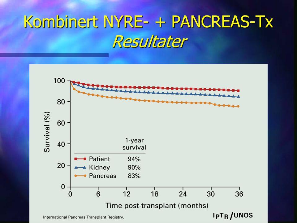 Kombinert NYRE- + PANCREAS-Tx Resultater
