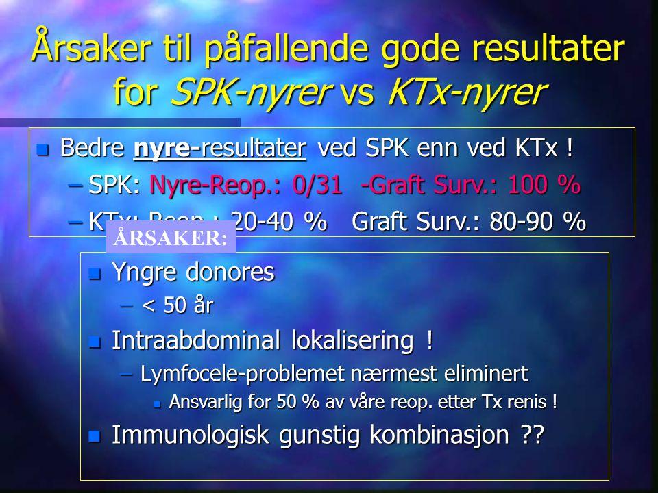 Årsaker til påfallende gode resultater for SPK-nyrer vs KTx-nyrer