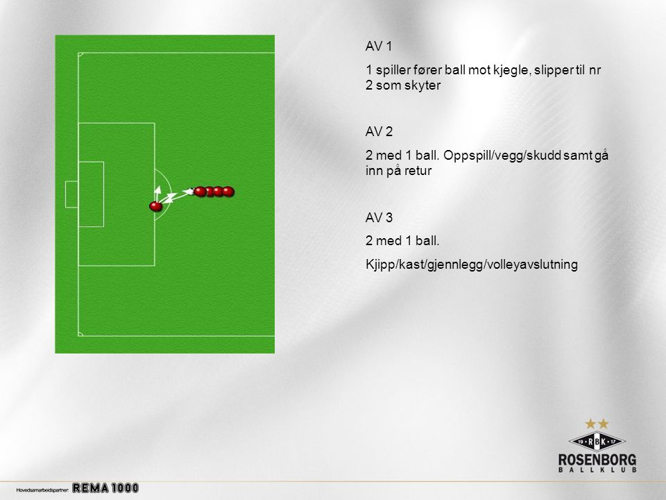 AV 1 1 spiller fører ball mot kjegle, slipper til nr 2 som skyter. AV 2. 2 med 1 ball. Oppspill/vegg/skudd samt gå inn på retur.