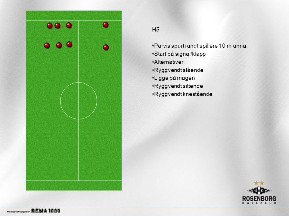 H5 Parvis spurt rundt spillere 10 m unna. Start på signal/klapp. Alternativer: Ryggvendt stående.
