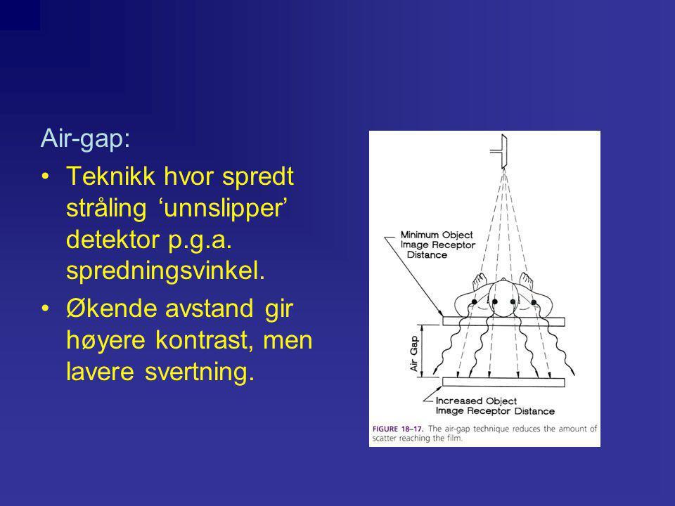 Air-gap: Teknikk hvor spredt stråling 'unnslipper' detektor p.g.a.