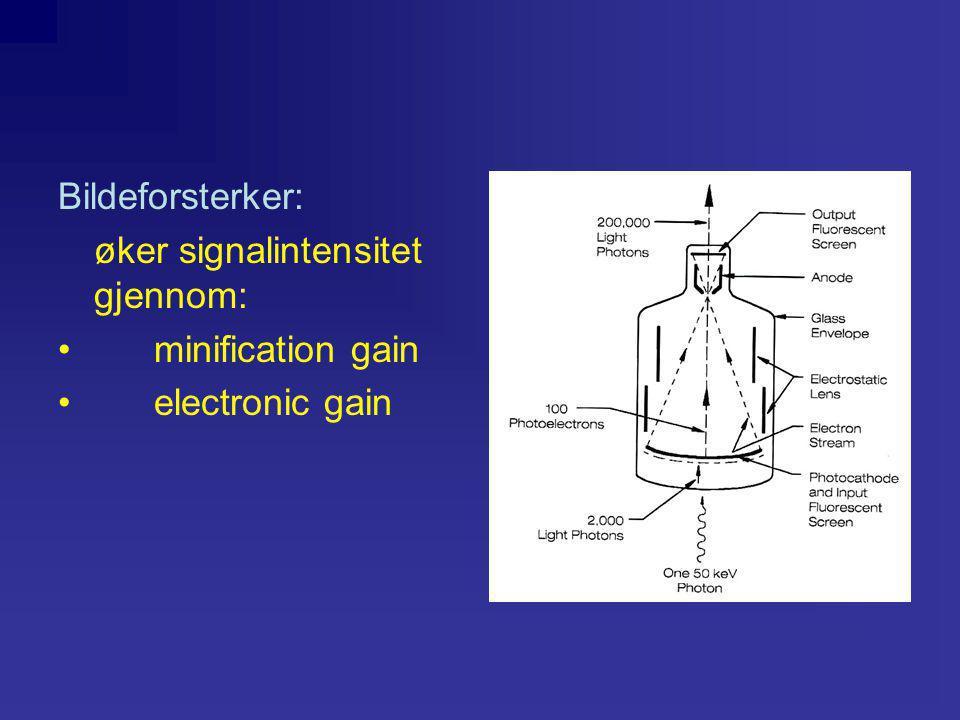 Bildeforsterker: øker signalintensitet gjennom: minification gain electronic gain