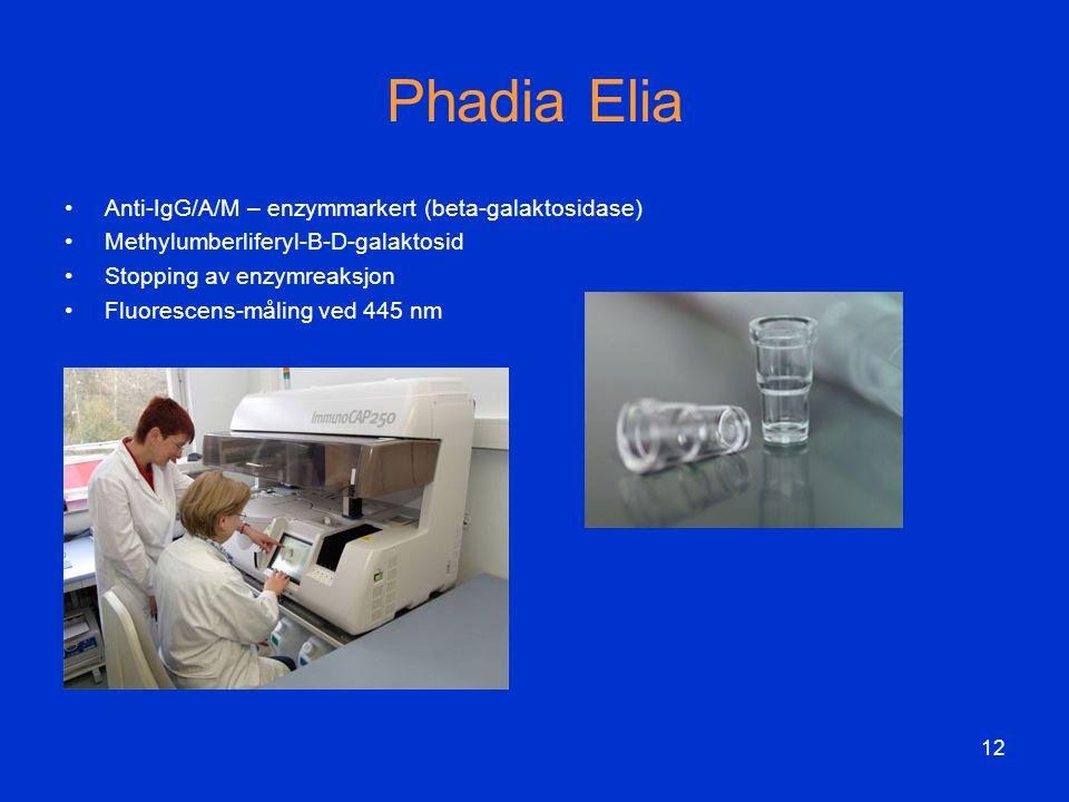 Phadia Elia Anti-IgG/A/M – enzymmarkert (beta-galaktosidase)