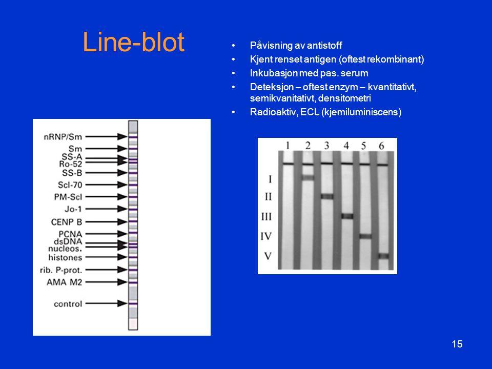 Line-blot Påvisning av antistoff