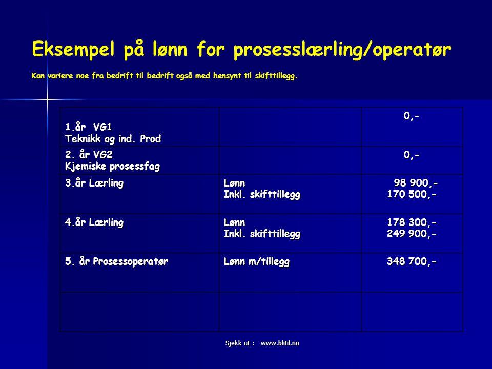 Eksempel på lønn for prosesslærling/operatør