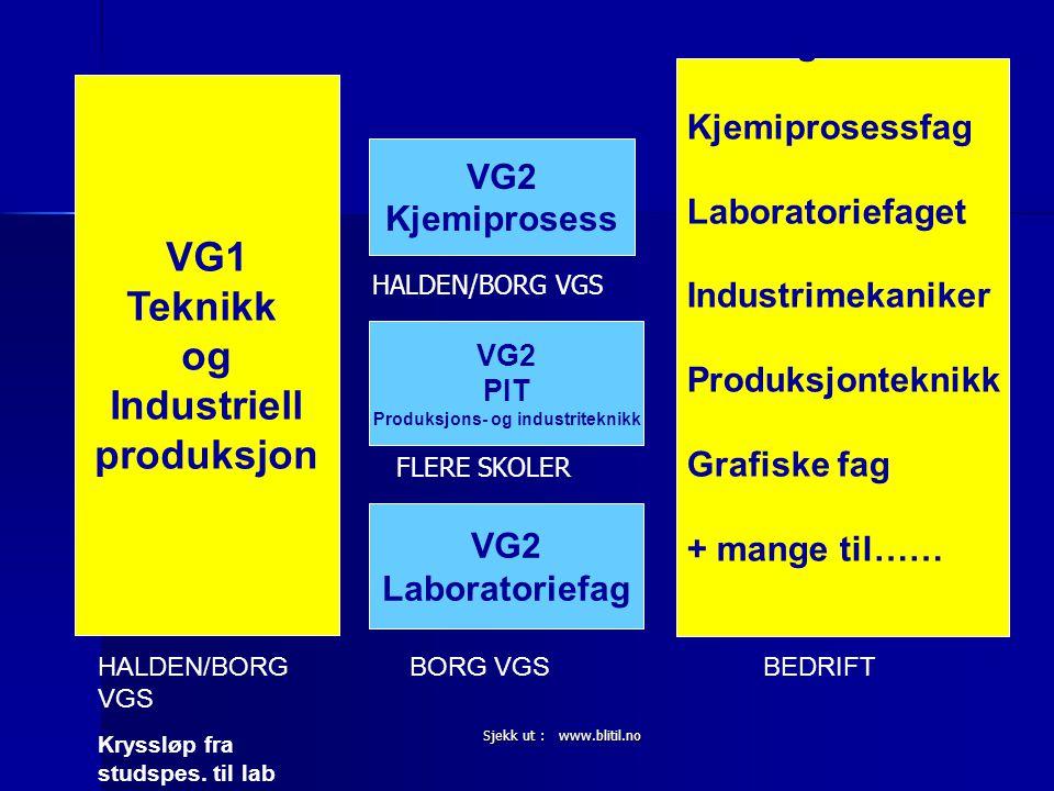 Produksjons- og industriteknikk