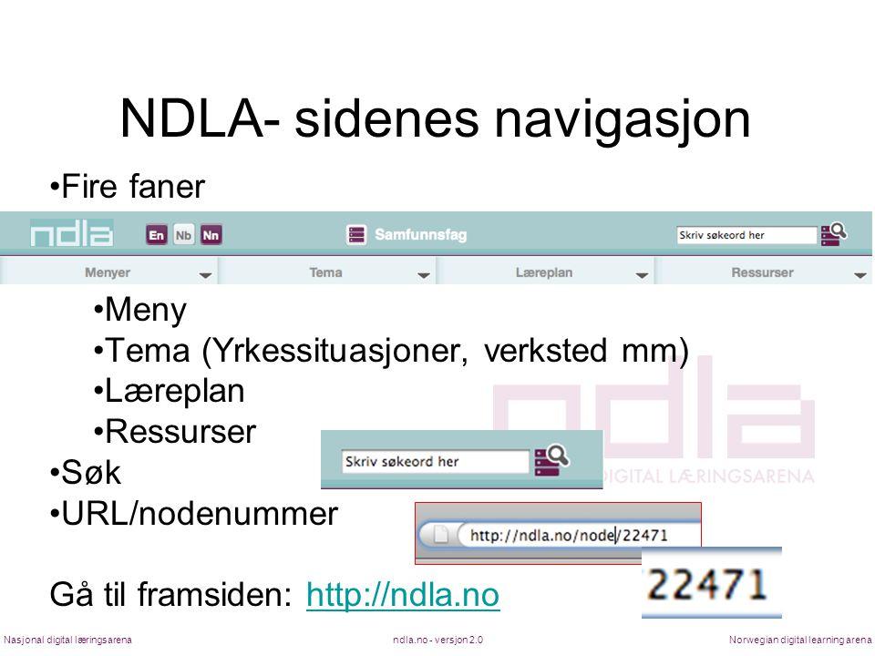 NDLA- sidenes navigasjon