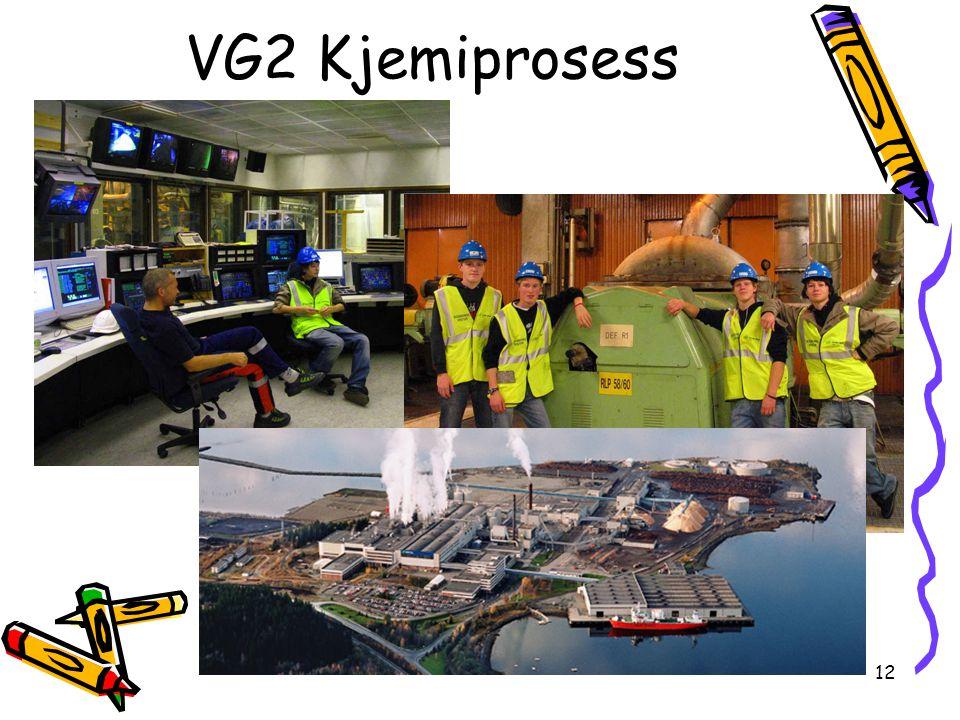 VG2 Kjemiprosess