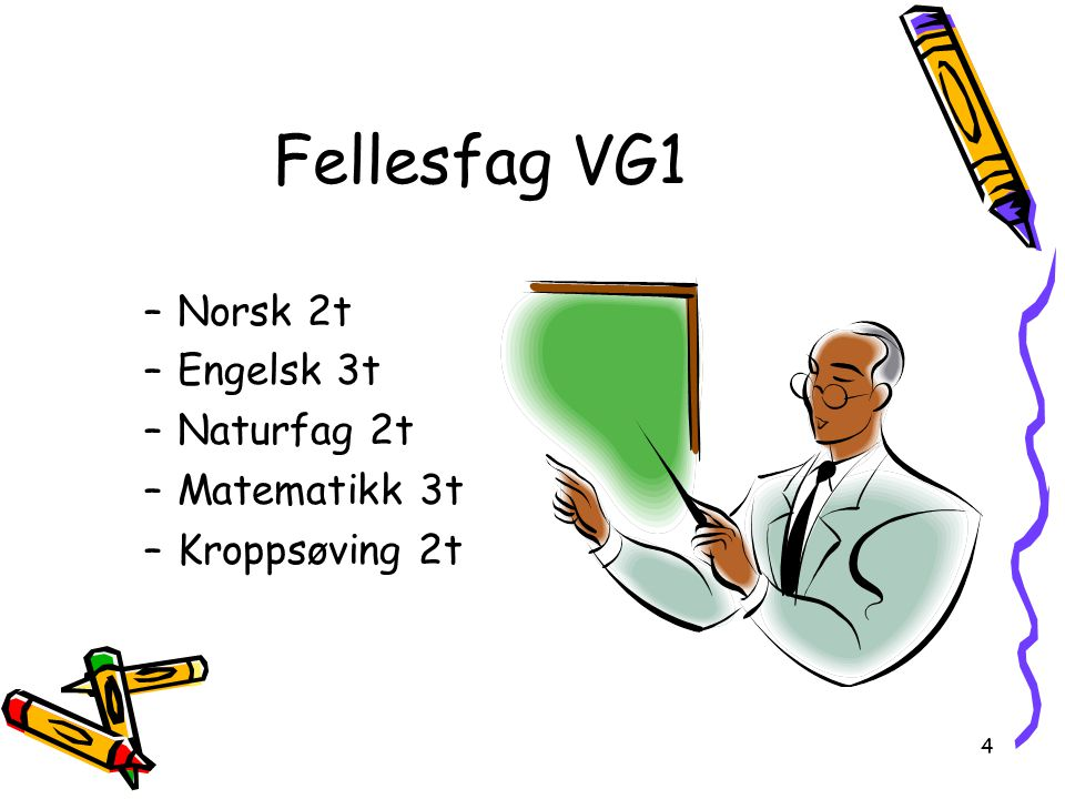Fellesfag VG1 Norsk 2t Engelsk 3t Naturfag 2t Matematikk 3t