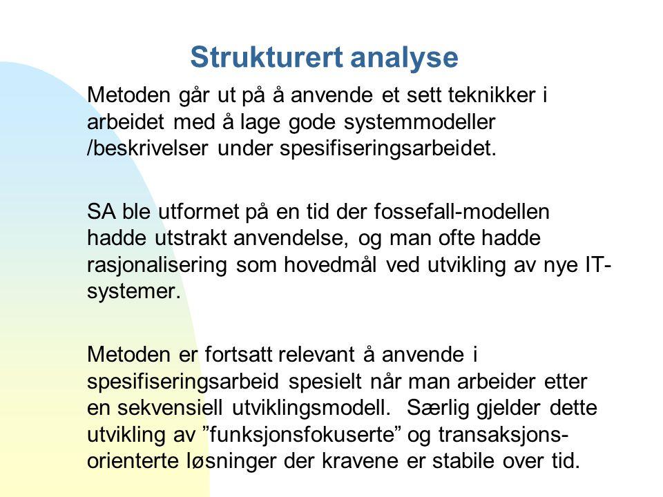 Strukturert analyse
