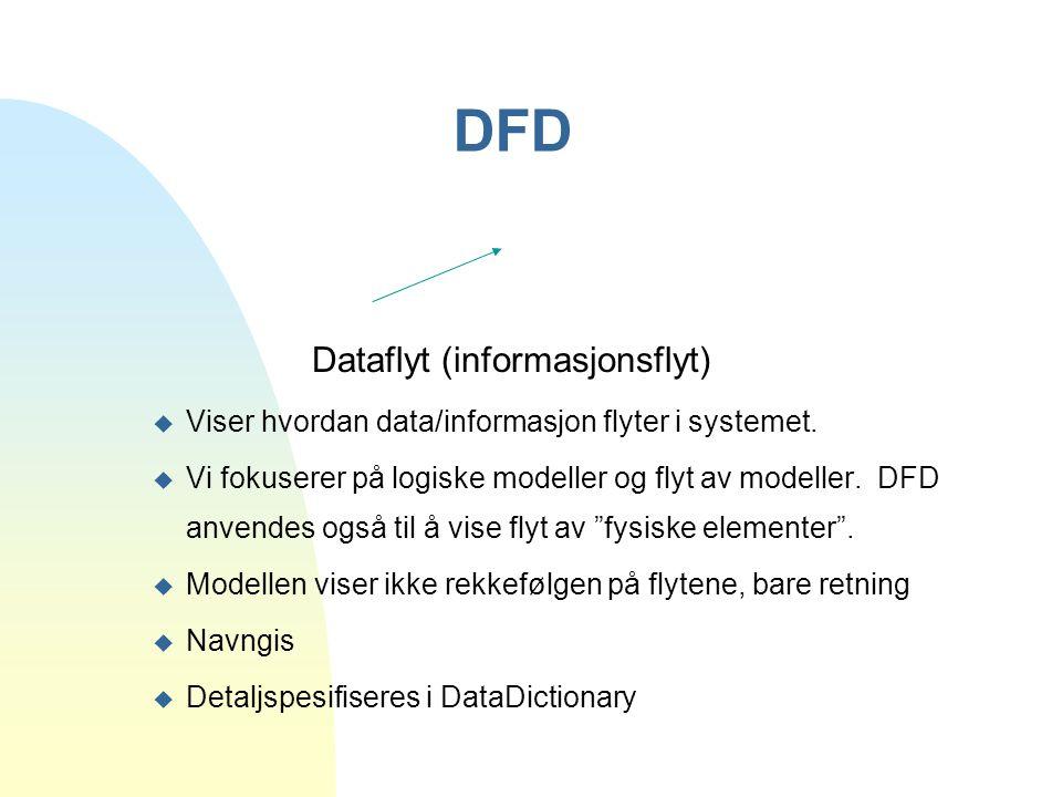 DFD Dataflyt (informasjonsflyt)